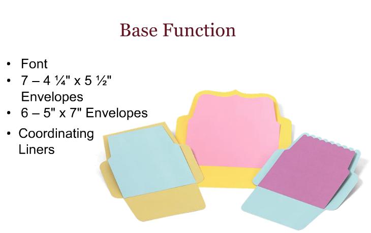 Artfully Sent Base Functions