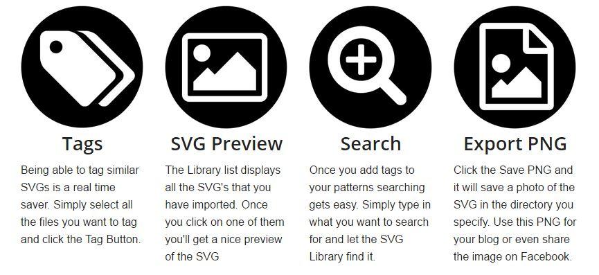 SVG Library Highlights